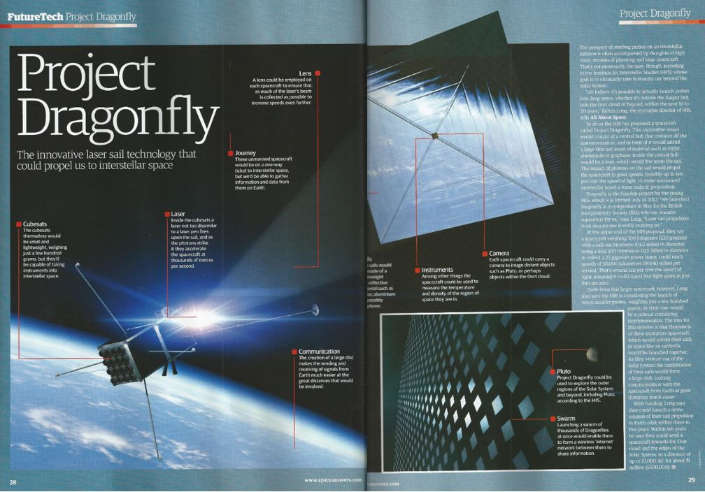 All About Space magazine, 2014